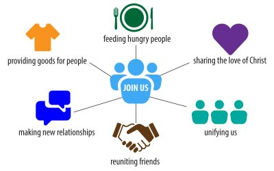 World Hunger Fundraising in 2020